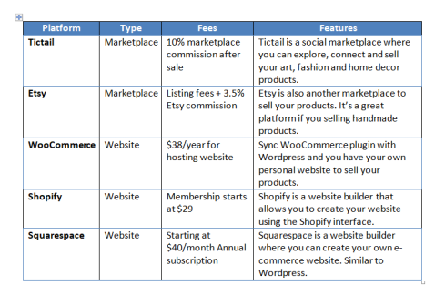 E-commerce_platforms